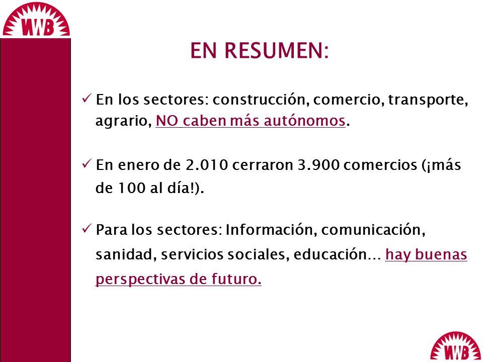 EN RESUMEN: En los sectores: construcción, comercio, transporte, agrario, NO caben más autónomos. En enero de 2.010 cerraron 3.900 comercios (¡más de