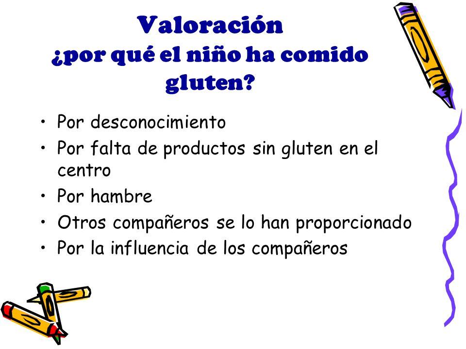 Valoración ¿por qué el niño ha comido gluten.