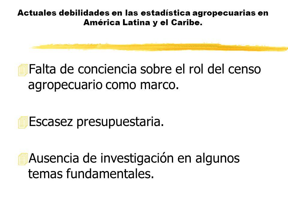 Actuales debilidades en las estadística agropecuarias en América Latina y el Caribe.