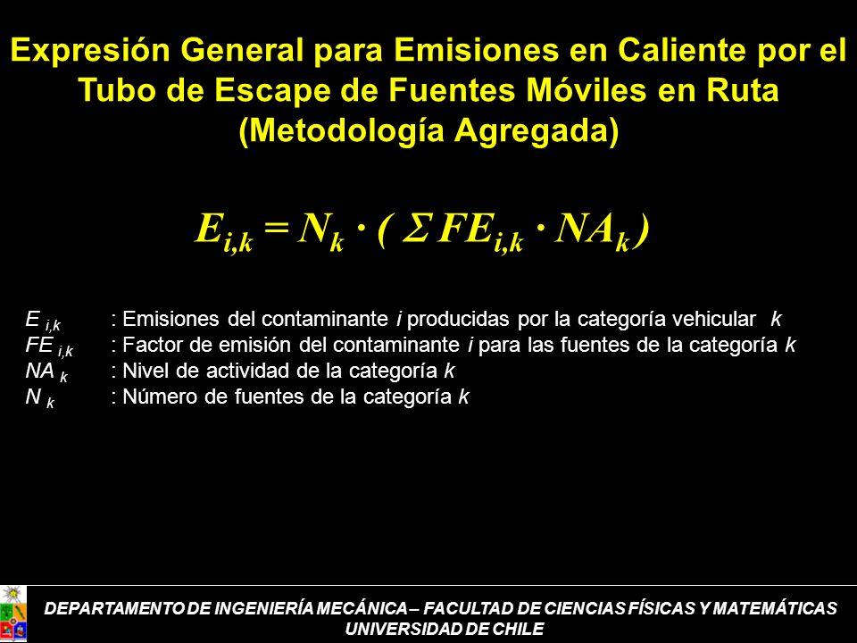 Expresión General para Emisiones en Caliente por el Tubo de Escape de Fuentes Móviles en Ruta (Metodología Agregada) E i,k = N k · ( FE i,k · NA k ) E