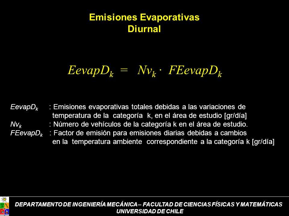 Emisiones Evaporativas Diurnal EevapD k = Nv k · FEevapD k EevapD k : Emisiones evaporativas totales debidas a las variaciones de temperatura de la ca