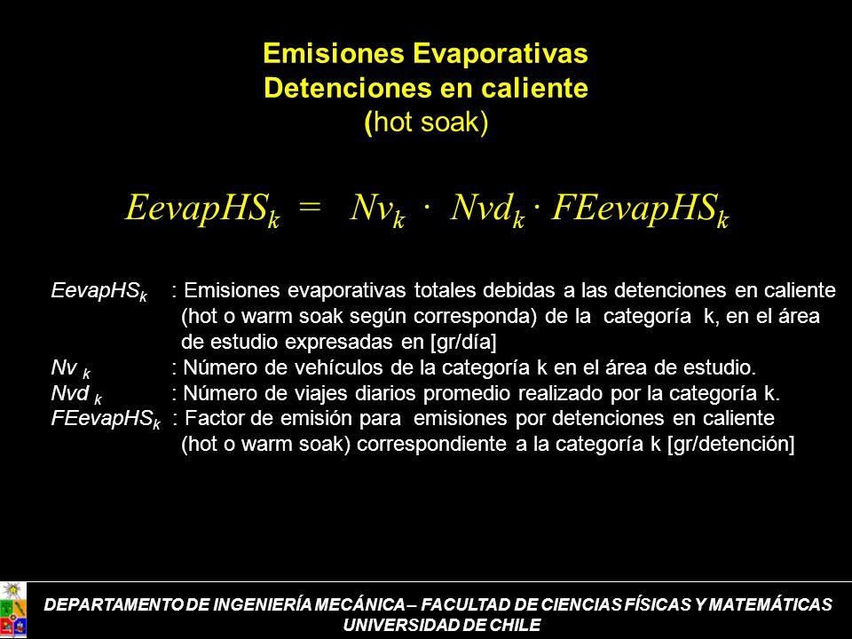 Emisiones Evaporativas Detenciones en caliente (hot soak) EevapHS k = Nv k · Nvd k · FEevapHS k EevapHS k : Emisiones evaporativas totales debidas a l