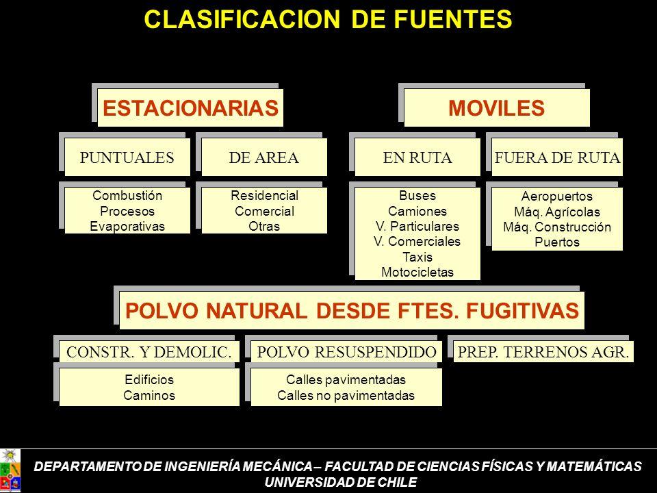 METODOLOGIAS PARA LA ESTIMACION DE EMISIONES Expresión general: E Ti = FE i · NA E Ti : emisiones totales del contaminante i FE i : factor de emisión del contaminante i NA: nivel de actividad de la fuente en estudio DEPARTAMENTO DE INGENIERÍA MECÁNICA – FACULTAD DE CIENCIAS FÍSICAS Y MATEMÁTICAS UNIVERSIDAD DE CHILE