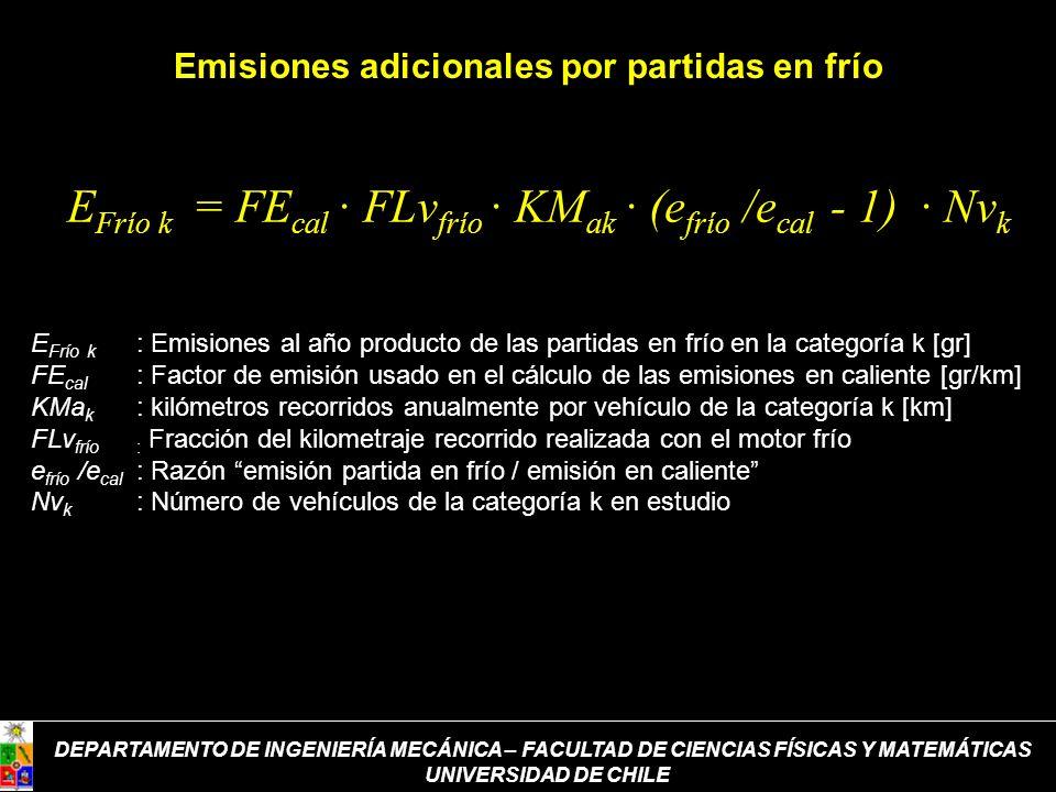 Emisiones adicionales por partidas en frío E Frío k = FE cal · FLv frío · KM ak · (e frío /e cal - 1) · Nv k E Frío k : Emisiones al año producto de l