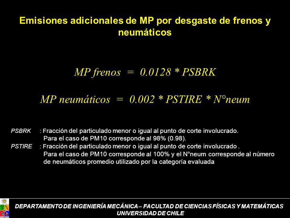 Emisiones adicionales de MP por desgaste de frenos y neumáticos MP frenos = 0.0128 * PSBRK MP neumáticos = 0.002 * PSTIRE * N°neum PSBRK: F racción de