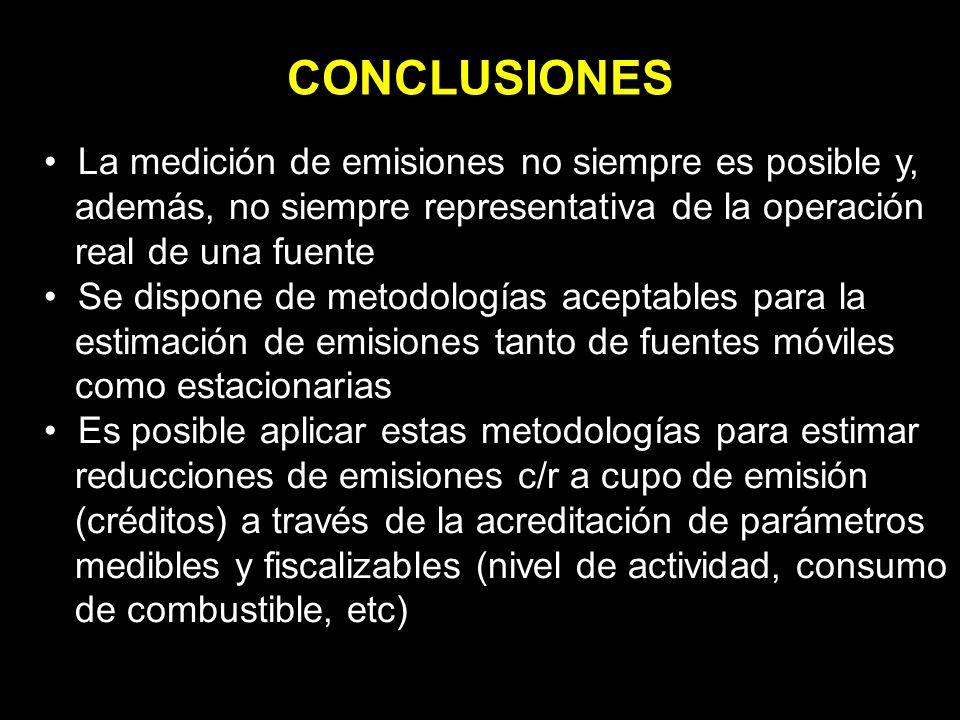 CONCLUSIONES La medición de emisiones no siempre es posible y, además, no siempre representativa de la operación real de una fuente Se dispone de meto