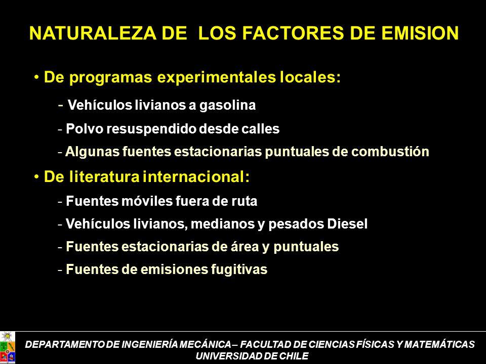 NATURALEZA DE LOS FACTORES DE EMISION De programas experimentales locales: - Vehículos livianos a gasolina - Polvo resuspendido desde calles - Algunas