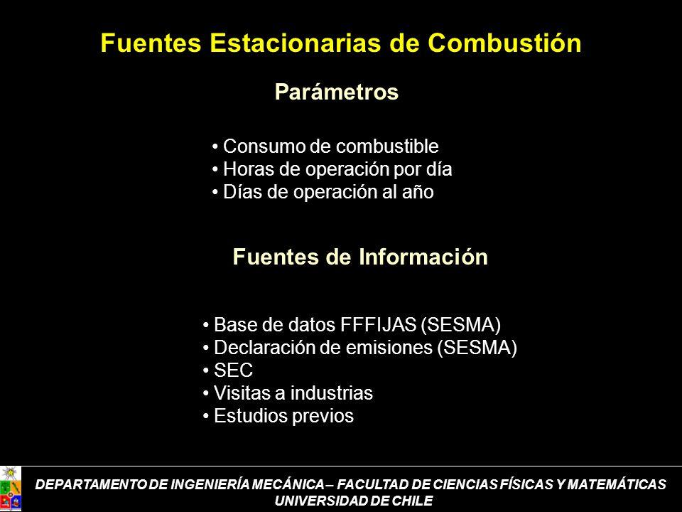GRANDES PROCESOS INDUSTRIALES E = FE · P · Na· (1-E ff ) E: Emisión anual de cada fuente [ton/año].