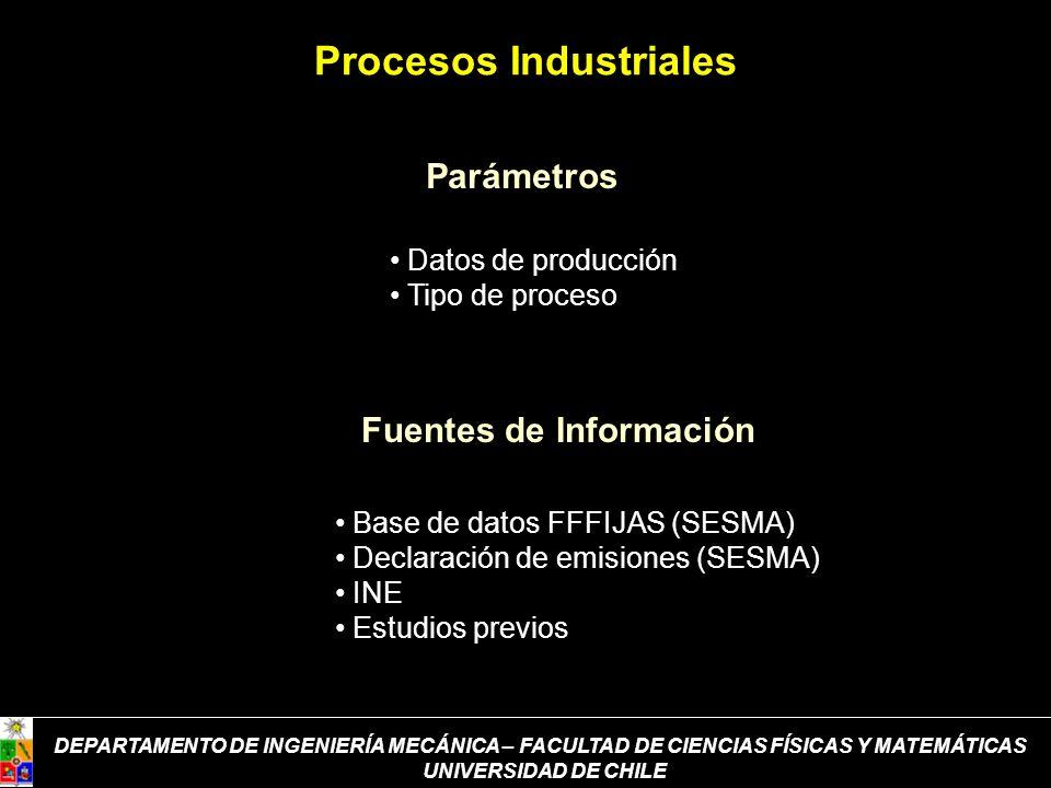Procesos Industriales Parámetros Fuentes de Información Datos de producción Tipo de proceso Base de datos FFFIJAS (SESMA) Declaración de emisiones (SE