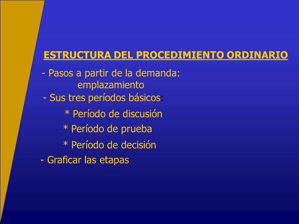 ESTRUCTURA DEL PROCEDIMIENTO ORDINARIO - Pasos a partir de la demanda: emplazamiento - Sus tres períodos básicos: * Período de discusión * Período de prueba * Período de decisión - Graficar las etapas
