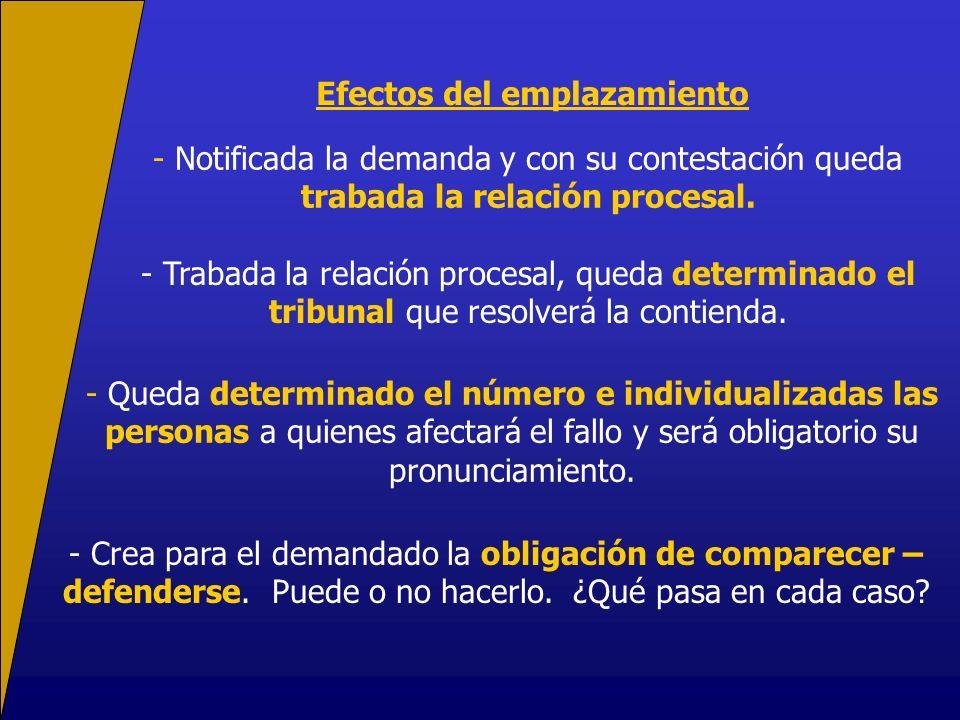 Efectos del emplazamiento - Notificada la demanda y con su contestación queda trabada la relación procesal. - Trabada la relación procesal, queda dete