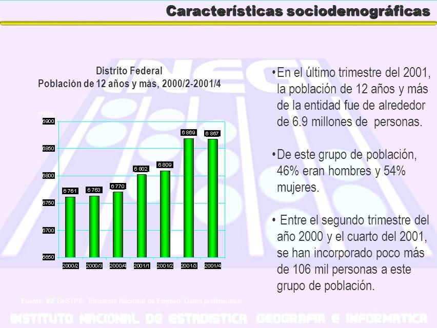 Características sociodemográficas En el último trimestre del 2001, la población de 12 años y más de la entidad fue de alrededor de 6.9 millones de per