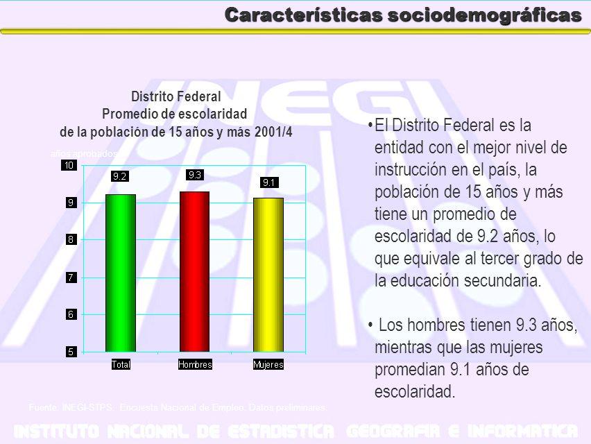 Características sociodemográficas El Distrito Federal es la entidad con el mejor nivel de instrucción en el país, la población de 15 años y más tiene