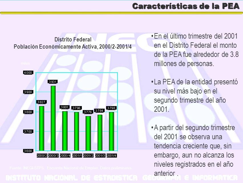 Características de la PEA En el último trimestre del 2001 en el Distrito Federal el monto de la PEA fue alrededor de 3.8 millones de personas. La PEA