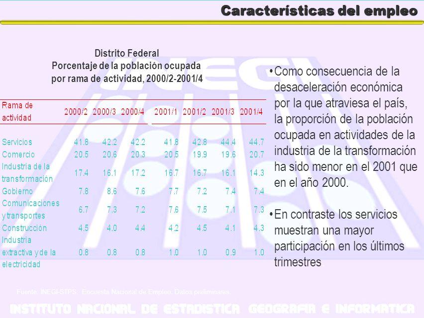 Características del empleo Como consecuencia de la desaceleración económica por la que atraviesa el país, la proporción de la población ocupada en act
