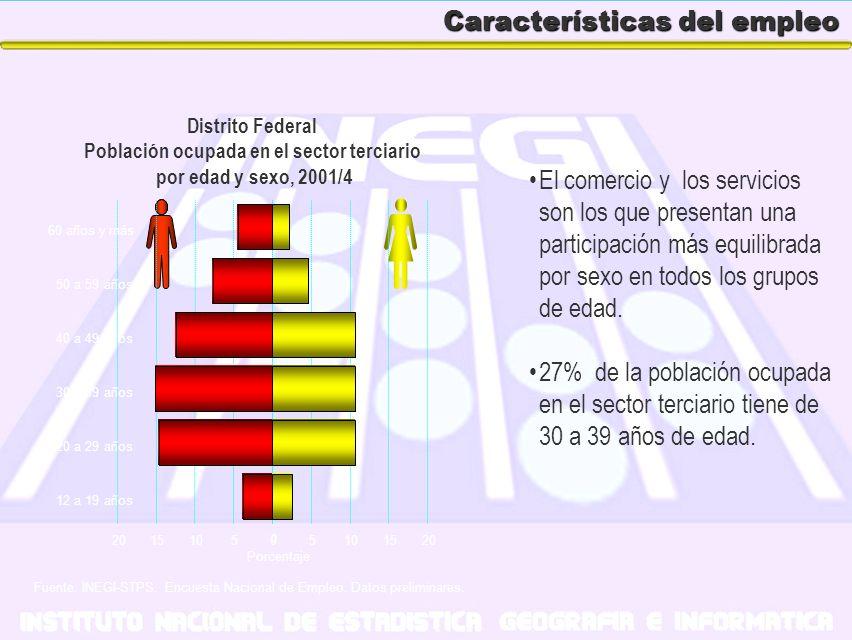 Características del empleo Distrito Federal Población ocupada en el sector terciario por edad y sexo, 2001/4 Porcentaje El comercio y los servicios so