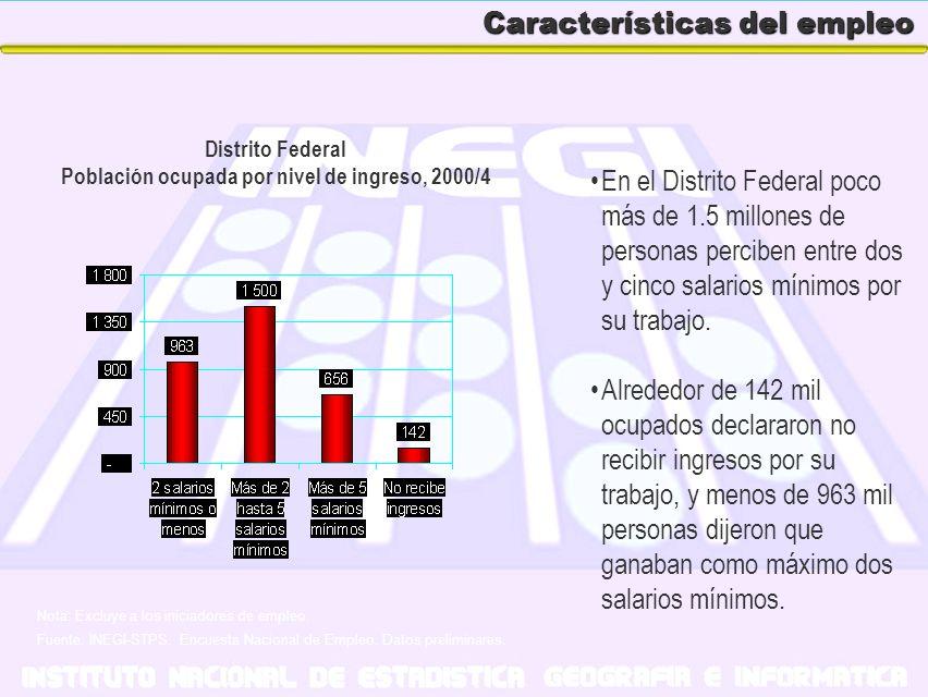 Características del empleo Distrito Federal Población ocupada por nivel de ingreso, 2000/4 Nota: Excluye a los iniciadores de empleo. En el Distrito F