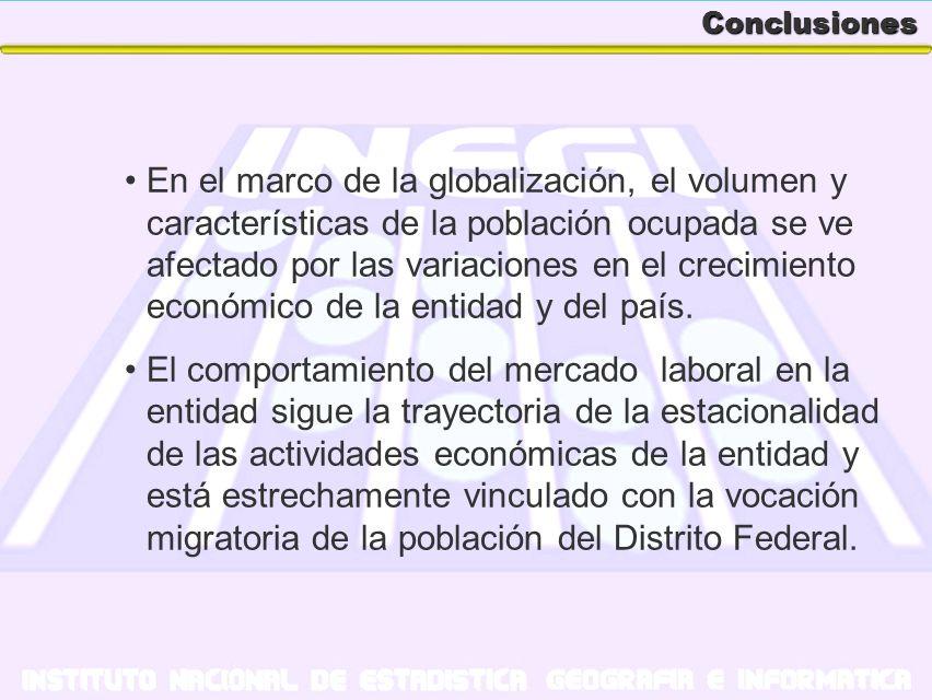 Conclusiones En el marco de la globalización, el volumen y características de la población ocupada se ve afectado por las variaciones en el crecimient