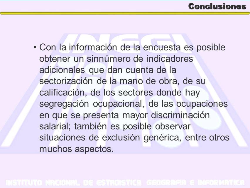 Conclusiones Con la información de la encuesta es posible obtener un sinnúmero de indicadores adicionales que dan cuenta de la sectorización de la man