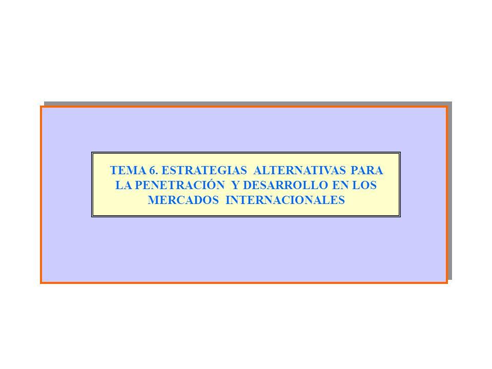 TEMA 6. ESTRATEGIAS ALTERNATIVAS PARA LA PENETRACIÓN Y DESARROLLO EN LOS MERCADOS INTERNACIONALES