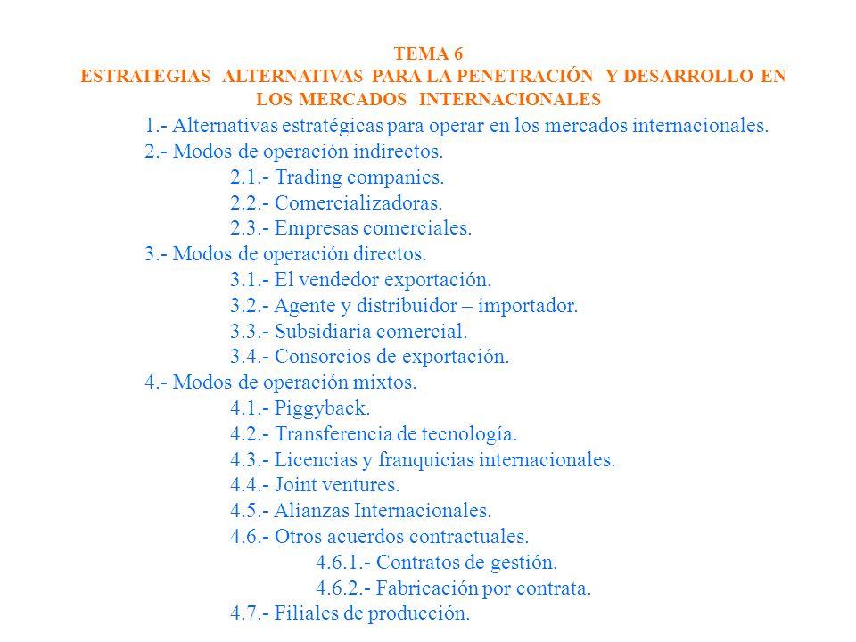 1.- Alternativas estratégicas para operar en los mercados internacionales. 2.- Modos de operación indirectos. 2.1.- Trading companies. 2.2.- Comercial