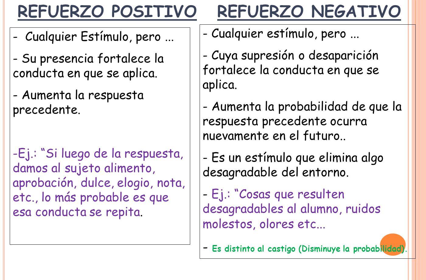 –Reforzador positivo: consolida la respuesta al presentar un estímulo positivo después de la respuesta –Reforzador negativo: consolida la respuesta al reducir o eliminar un estímulo contrario, desagradable