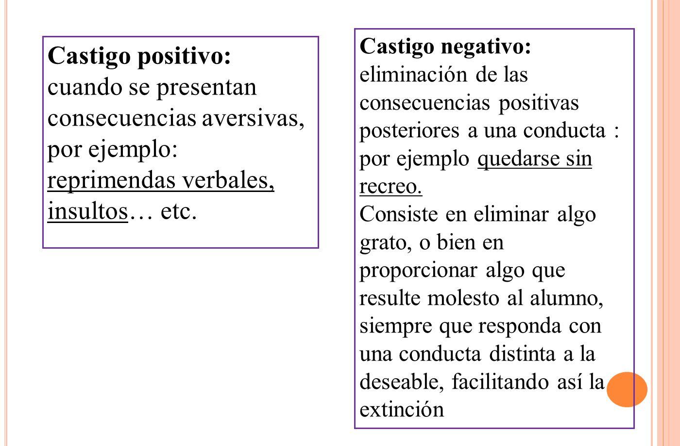 Castigo positivo: cuando se presentan consecuencias aversivas, por ejemplo: reprimendas verbales, insultos… etc. Castigo negativo: eliminación de las