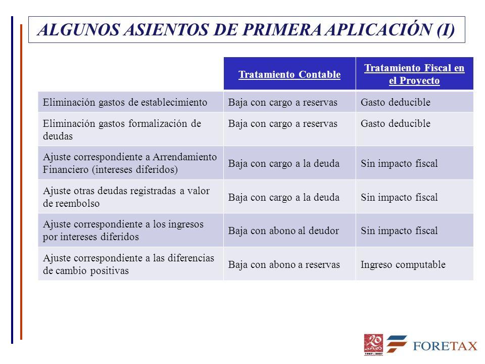 ALGUNOS ASIENTOS DE PRIMERA APLICACIÓN (I) Tratamiento Contable Tratamiento Fiscal en el Proyecto Eliminación gastos de establecimientoBaja con cargo