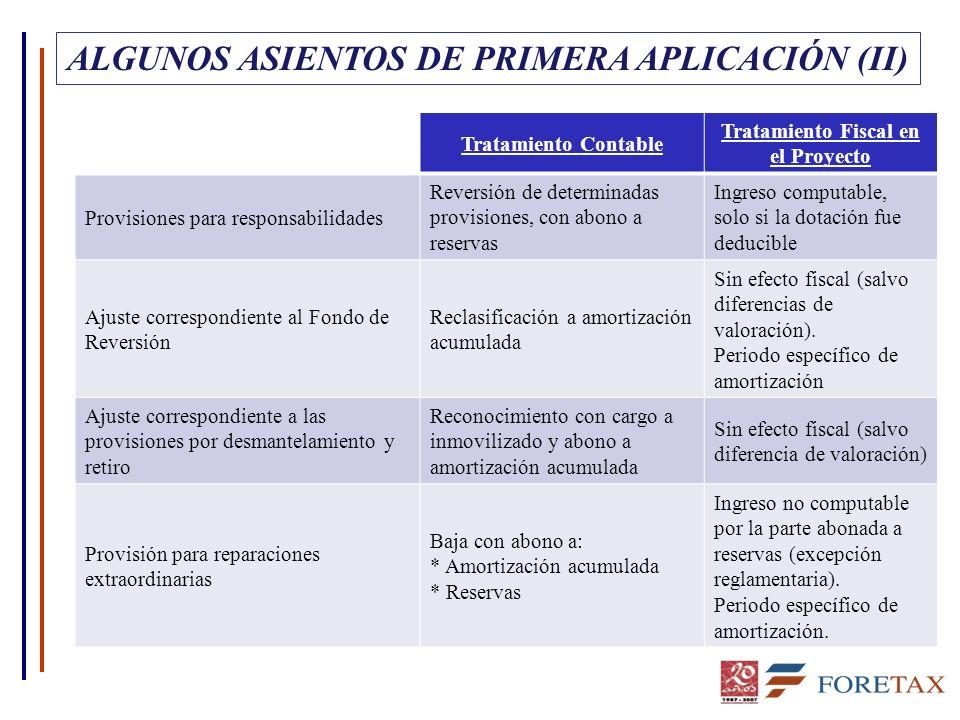 ALGUNOS ASIENTOS DE PRIMERA APLICACIÓN (II) Tratamiento Contable Tratamiento Fiscal en el Proyecto Provisiones para responsabilidades Reversión de det