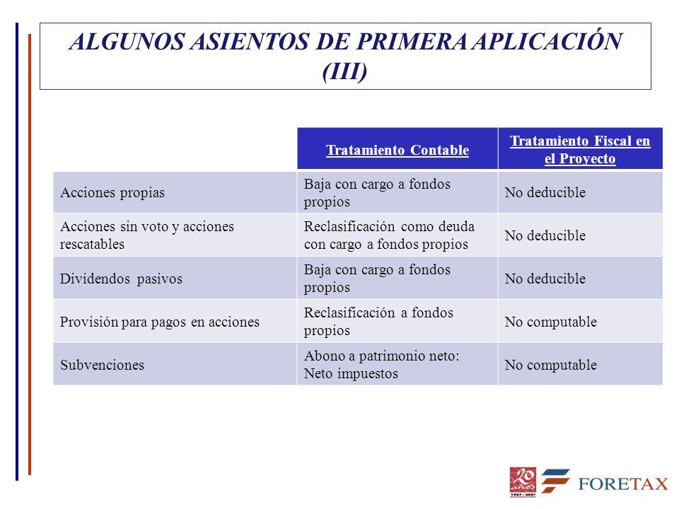 ALGUNOS ASIENTOS DE PRIMERA APLICACIÓN (III) Tratamiento Contable Tratamiento Fiscal en el Proyecto Acciones propias Baja con cargo a fondos propios N