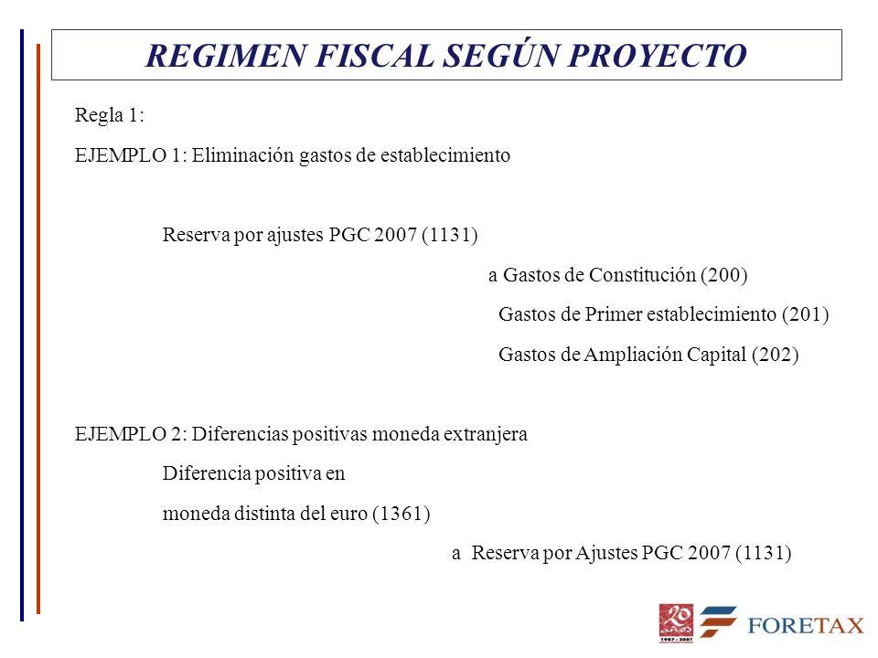 REGIMEN FISCAL SEGÚN PROYECTO Regla 1: EJEMPLO 1: Eliminación gastos de establecimiento Reserva por ajustes PGC 2007 (1131) a Gastos de Constitución (