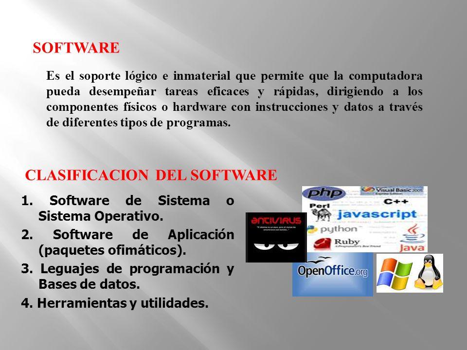 CLASIFICACION DEL SOFTWARE 1. Software de Sistema o Sistema Operativo. 2. Software de Aplicación (paquetes ofimáticos). 3. Leguajes de programación y