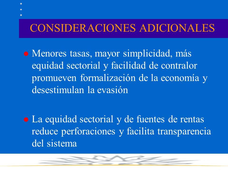 CONSIDERACIONES ADICIONALES l Menores tasas, mayor simplicidad, más equidad sectorial y facilidad de contralor promueven formalización de la economía y desestimulan la evasión l La equidad sectorial y de fuentes de rentas reduce perforaciones y facilita transparencia del sistema