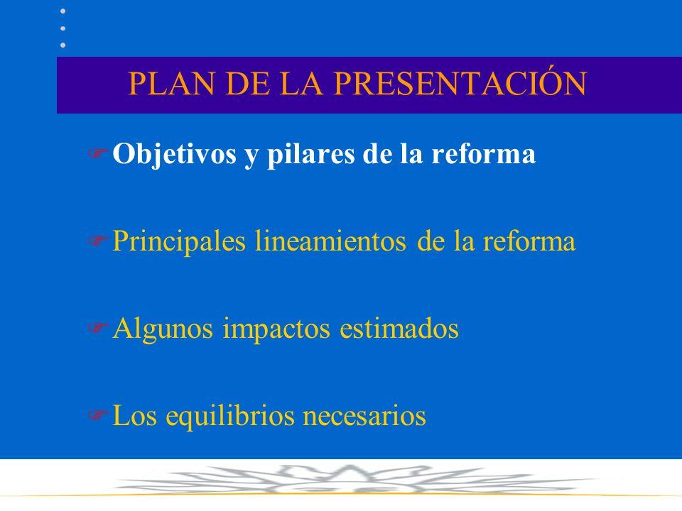 PLAN DE LA PRESENTACIÓN F Objetivos y pilares de la reforma F Principales lineamientos de la reforma F Algunos impactos estimados F Los equilibrios necesarios