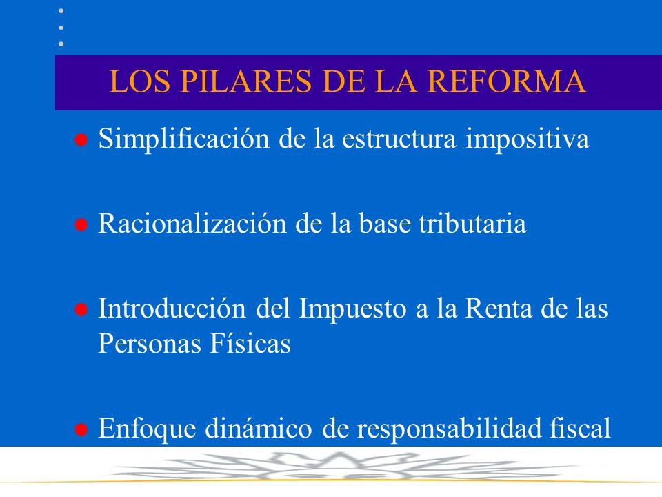 EQUILIBRIO II: DISEÑO E IMPLEMENTACIÓN CONTENIDO Objetivos diversos APLICABILIDAD Capacidad de gestión RECAUDACIÓN Suficiencia (no ajuste)