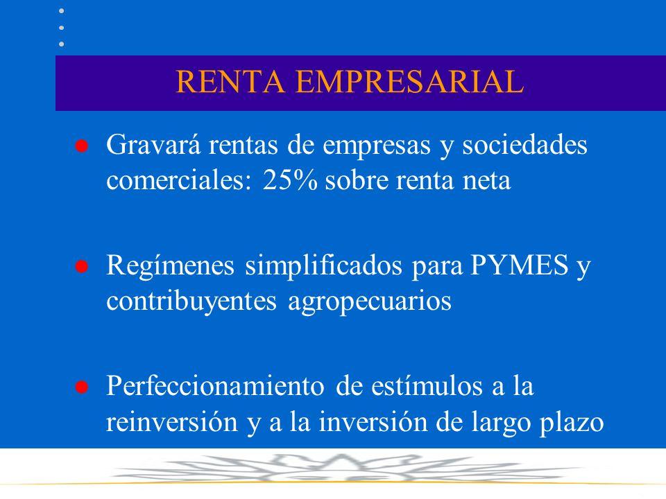 RENTA EMPRESARIAL l Gravará rentas de empresas y sociedades comerciales: 25% sobre renta neta l Regímenes simplificados para PYMES y contribuyentes agropecuarios l Perfeccionamiento de estímulos a la reinversión y a la inversión de largo plazo