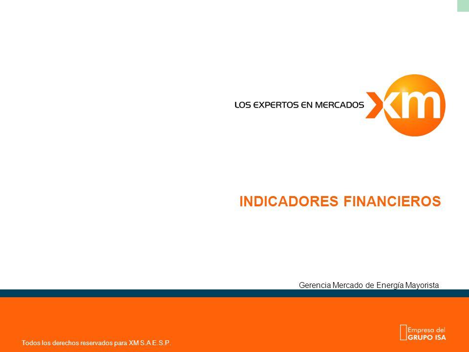 Todos los derechos reservados para XM S.A E.S.P. INDICADORES FINANCIEROS Gerencia Mercado de Energía Mayorista