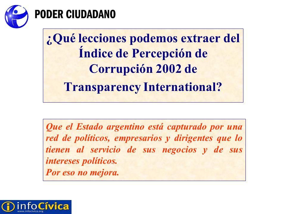 ¿Qué lecciones podemos extraer del Índice de Percepción de Corrupción 2002 de Transparency International? Que el Estado argentino está capturado por u