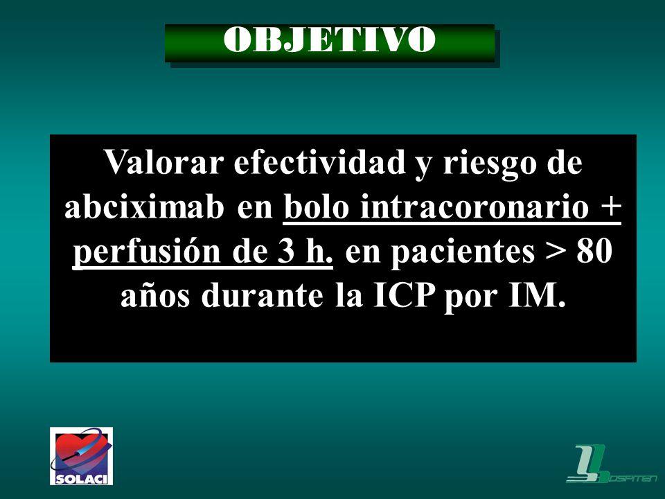 OBJETIVO Valorar efectividad y riesgo de abciximab en bolo intracoronario + perfusión de 3 h. en pacientes > 80 años durante la ICP por IM.