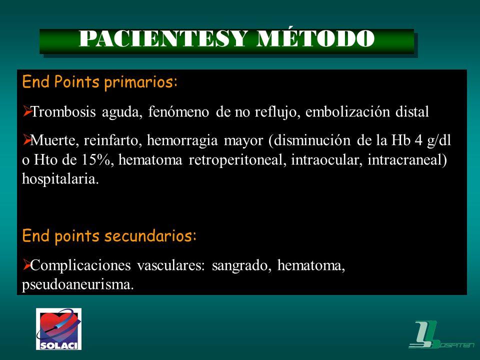 End Points primarios: Trombosis aguda, fenómeno de no reflujo, embolización distal Muerte, reinfarto, hemorragia mayor (disminución de la Hb 4 g/dl o