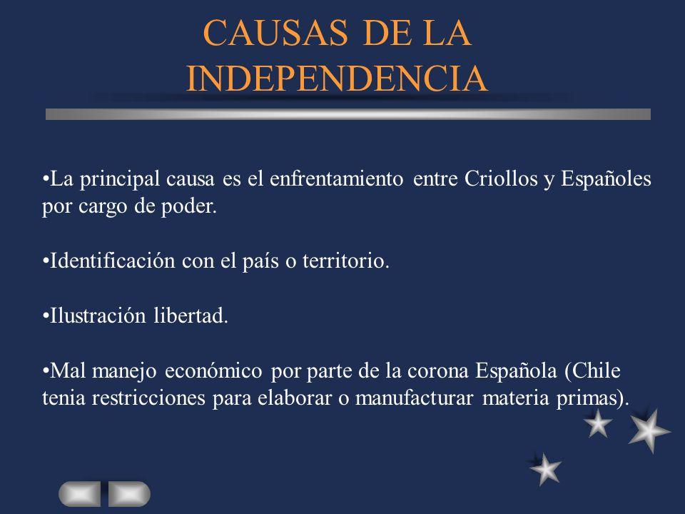 CAUSAS DE LA INDEPENDENCIA La principal causa es el enfrentamiento entre Criollos y Españoles por cargo de poder. Identificación con el país o territo