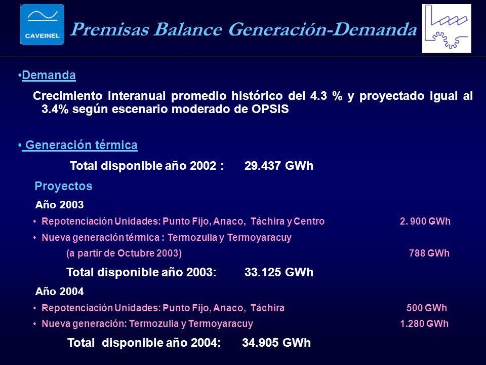 Premisas Balance Generación-Demanda Demanda Crecimiento interanual promedio histórico del 4.3 % y proyectado igual al 3.4% según escenario moderado de OPSIS Generación térmica Total disponible año 2002 : 29.437 GWh Proyectos Año 2003 Repotenciación Unidades: Punto Fijo, Anaco, Táchira y Centro 2.