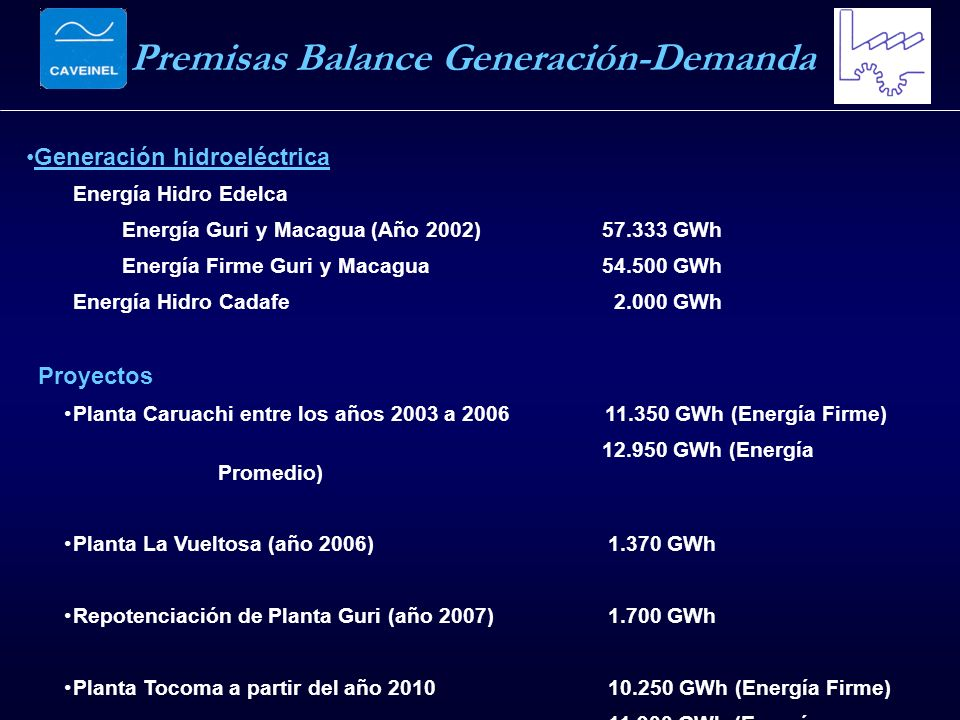 Premisas Balance Generación-Demanda Generación hidroeléctrica Energía Hidro Edelca Energía Guri y Macagua (Año 2002) 57.333 GWh Energía Firme Guri y Macagua 54.500 GWh Energía Hidro Cadafe 2.000 GWh Proyectos Planta Caruachi entre los años 2003 a 2006 11.350 GWh (Energía Firme) 12.950 GWh (Energía Promedio) Planta La Vueltosa (año 2006) 1.370 GWh Repotenciación de Planta Guri (año 2007) 1.700 GWh Planta Tocoma a partir del año 2010 10.250 GWh (Energía Firme) 11.900 GWh (Energía Promedio)
