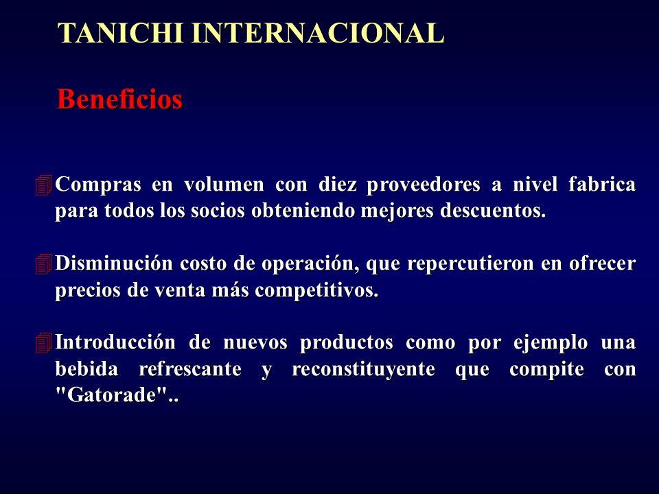 Beneficios 4Compras en volumen con diez proveedores a nivel fabrica para todos los socios obteniendo mejores descuentos.