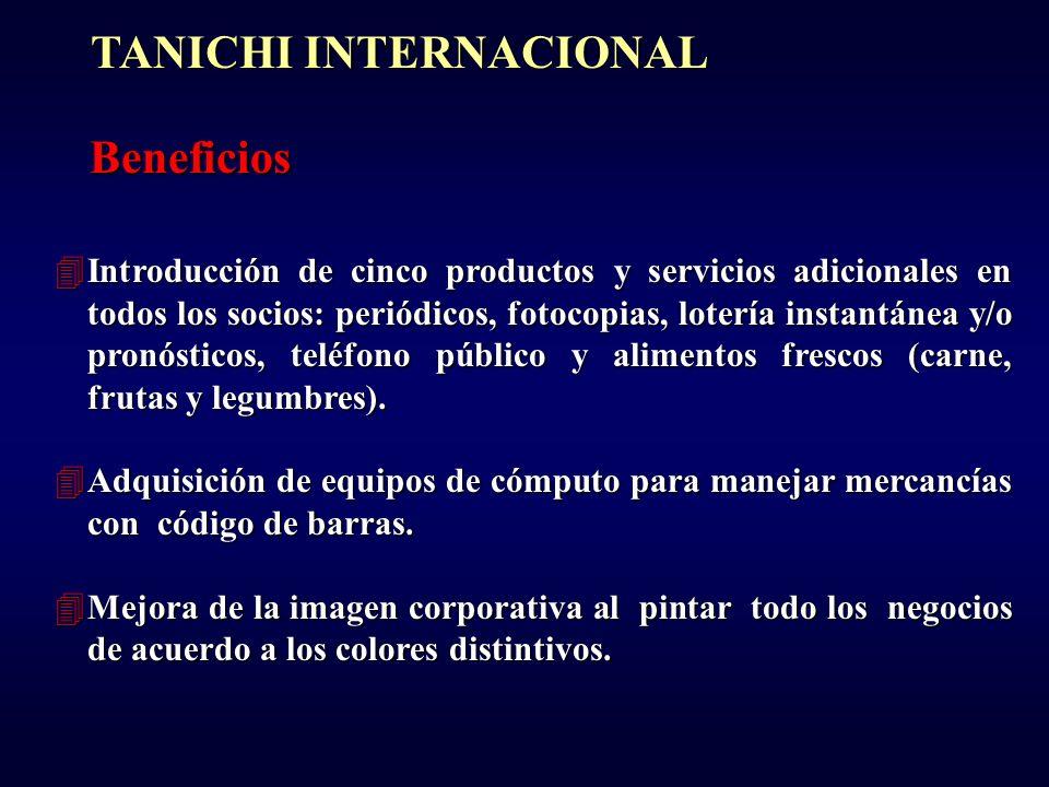 Beneficios 4Introducción de cinco productos y servicios adicionales en todos los socios: periódicos, fotocopias, lotería instantánea y/o pronósticos, teléfono público y alimentos frescos (carne, frutas y legumbres).