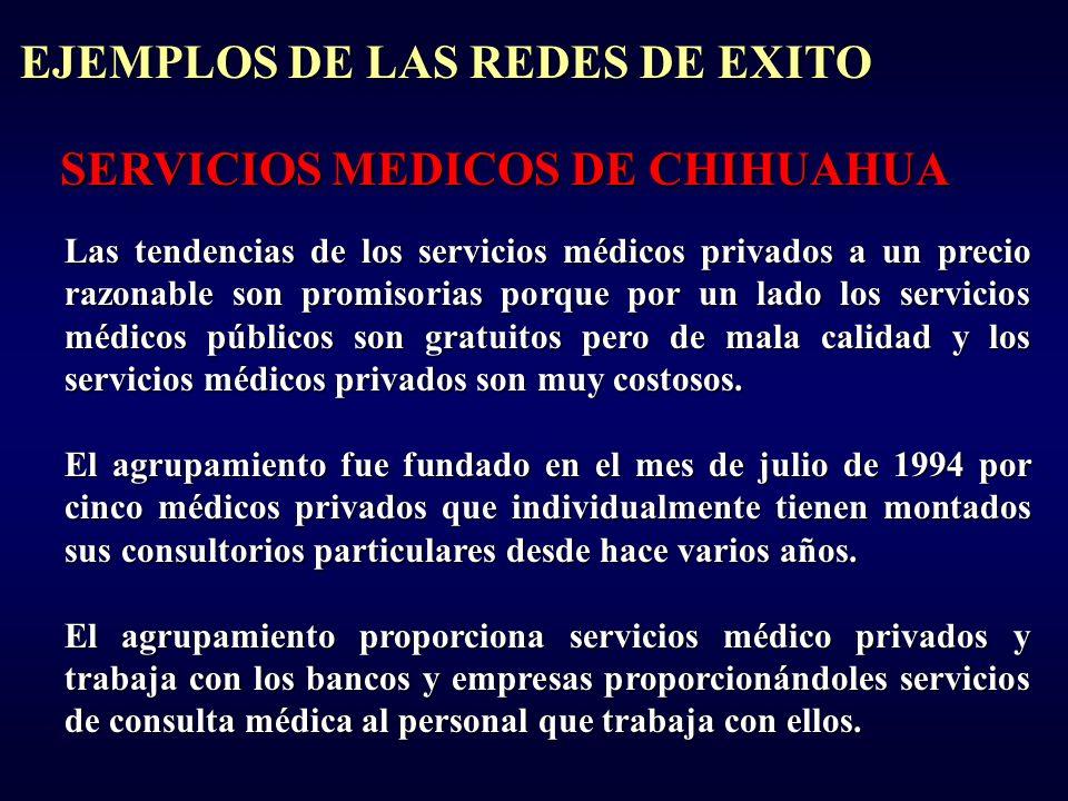 EJEMPLOS DE LAS REDES DE EXITO SERVICIOS MEDICOS DE CHIHUAHUA Las tendencias de los servicios médicos privados a un precio razonable son promisorias porque por un lado los servicios médicos públicos son gratuitos pero de mala calidad y los servicios médicos privados son muy costosos.