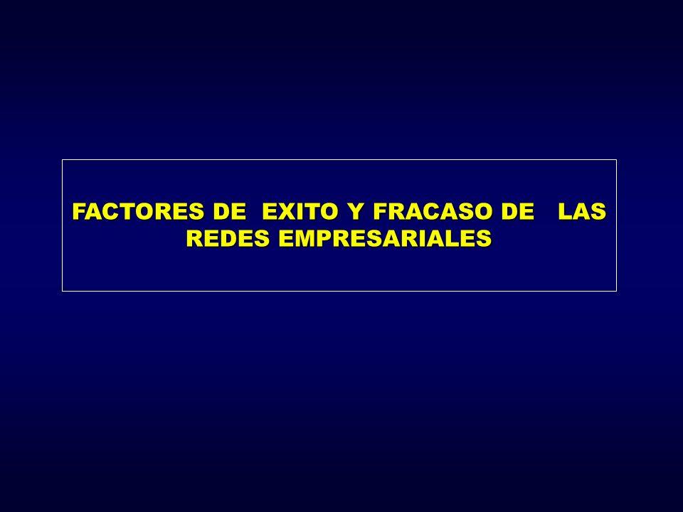 FACTORES DE EXITO Y FRACASO DE LAS REDES EMPRESARIALES