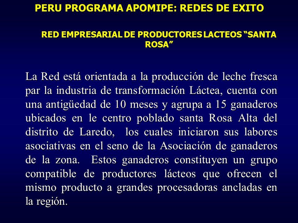 La Red está orientada a la producción de leche fresca par la industria de transformación Láctea, cuenta con una antigüedad de 10 meses y agrupa a 15 g