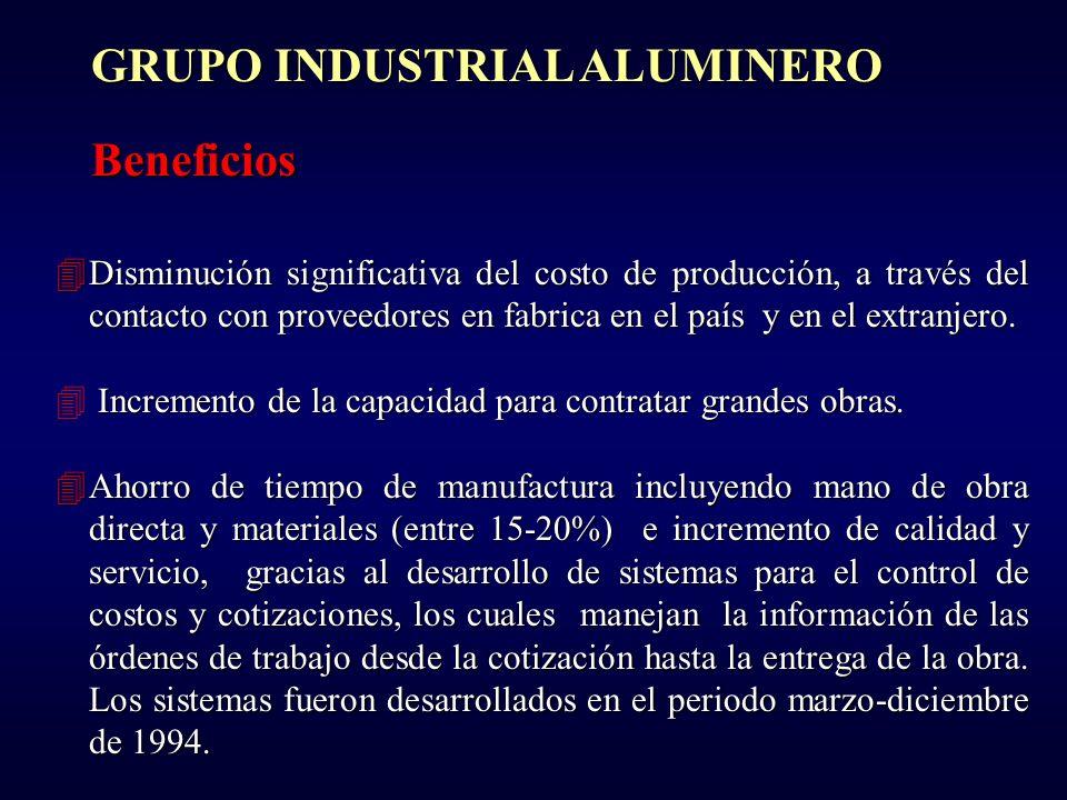 Beneficios 4Disminución significativa del costo de producción, a través del contacto con proveedores en fabrica en el país y en el extranjero. Increme