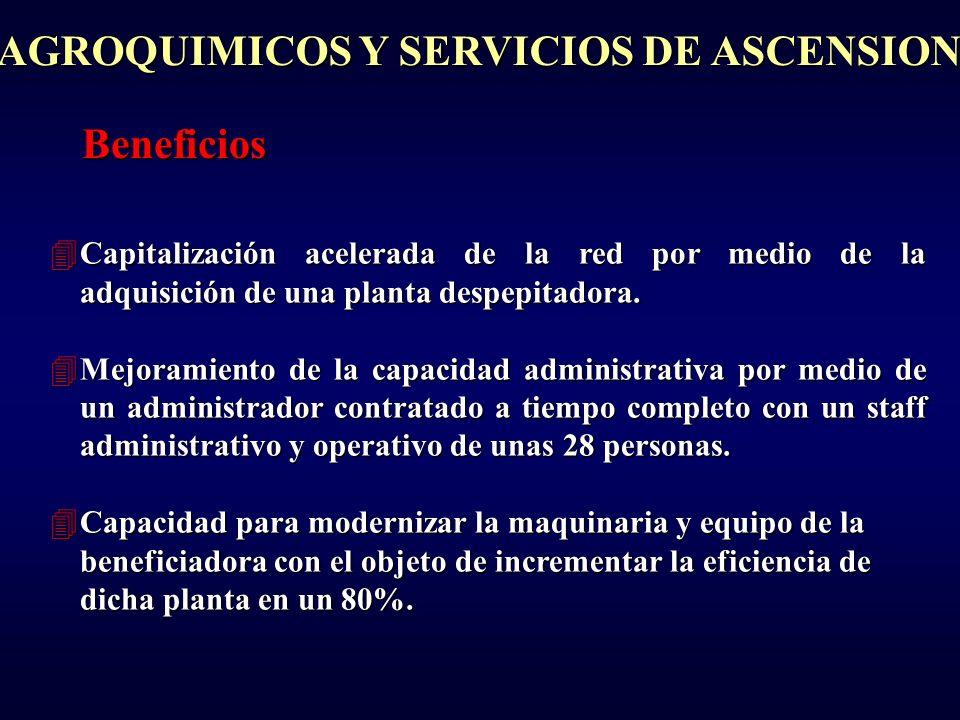 Beneficios 4Capitalización acelerada de la red por medio de la adquisición de una planta despepitadora. 4Mejoramiento de la capacidad administrativa p